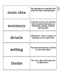 Reading EOG and EOC Vocabulary Cards for grades 3rd to 7th grade