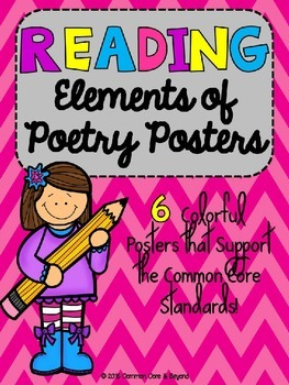 Reading Elements of Poetry Poster Set