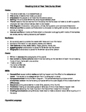 Reading End of Year Test Review Dump Sheet