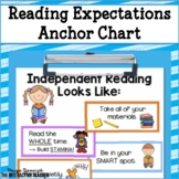 Reading Expectations Anchor Chart for Independent Reading
