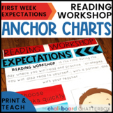 Reading Expectations Anchor Charts