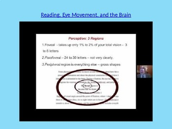 Reading, Eye Movement, and the Brain