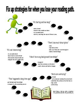 Reading Fix-Up Strategy Poster