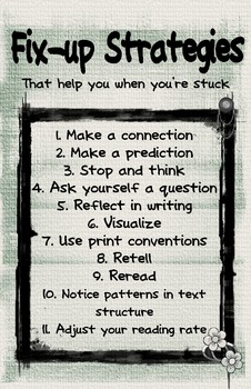 Reading Fix-up Strategies Poster