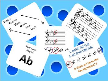 Reading Flat Key Signatures - PowerPoint with Animations Teaching Aid