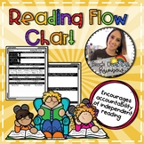 Reading Flow Chart