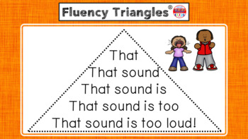 Reading Fluency Activity - Fluency Triangles® Fry's Second 100 Sight Words {RTI}