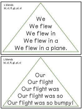 Reading Fluency Activity - Fluency Triangles® L Blends {RTI}