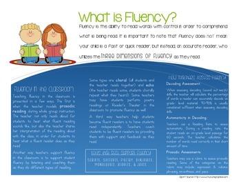 Reading Fluency Brochure