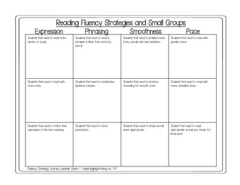 Reading Fluency Teacher Helper