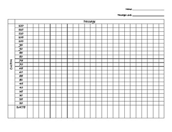 Reading Fluency Data Tracker