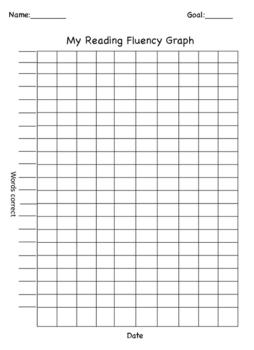 Reading Fluency Graph