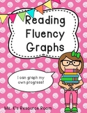 Reading Fluency Graphs- Progress Monitoring