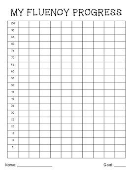 Reading Fluency Graphs- Progress Monitoring