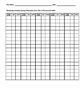 Reading Fluency Graphs and Charts in Word Format