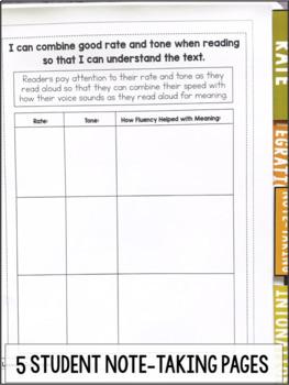 Reading Fluency Lessons That Work: Integration