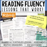 Reading Fluency Lessons That Work: Rate