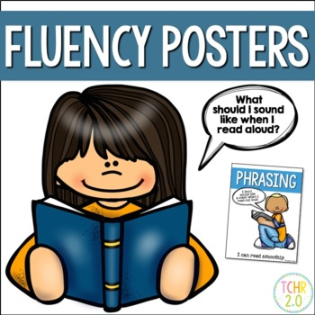 Fluency Posters and Bunting Banner