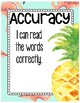 Reading Fluency Posters Tropical Theme