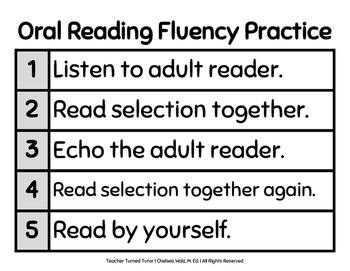 Reading Fluency Practice [Two Ways]