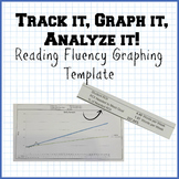 Reading Fluency Progress Monitoring Spreadsheet