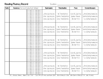 Reading Fluency Record