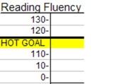 Reading Fluency Record Sheet