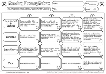 Reading Fluency Rubric