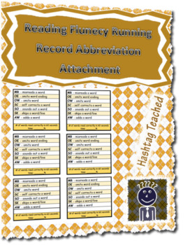 Reading Fluency Running Record Abbreviation Attachment