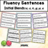 Reading Fluency Sentences Blends