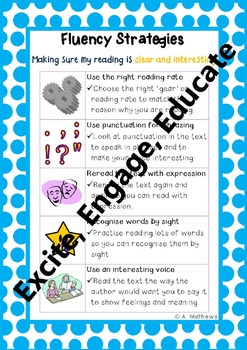 Reading Fluency Strategies Process