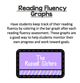 Reading Fluency Student Graph