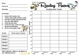 Reading Fluency Tracker - Student Graph