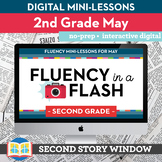 Reading Fluency in a Flash 2nd Grade May • Digital Fluency
