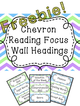 Reading Focus Wall-Freebie
