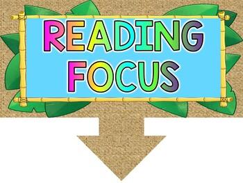 Reading Focus Wall Bulletin Set ~ TROPICAL TIKI Themed