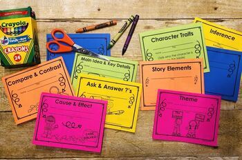 Reading Foldables- Literary & Informational Text: Easy to Make -3 Folds&2 Snips!