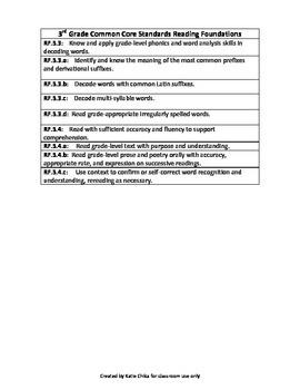 Reading Foundation CCSS Grades K-5