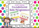 Reading Foundational SKILLS PROGRESSION CC Aligned