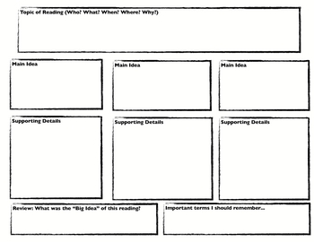 Reading Frame & Graphic Organizer: History, English, & Science