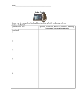 """Reading Franklin's """"Autobiography"""": Introduction and Graphic Organizer"""
