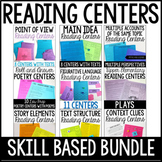Reading Games and Centers | Skill-Based BUNDLE 4th/5th Grade