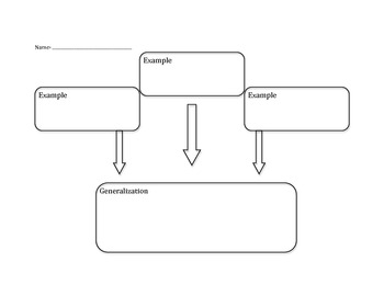 Reading Generalization Graphic Organizer