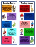 Reading Genre Bookmarks