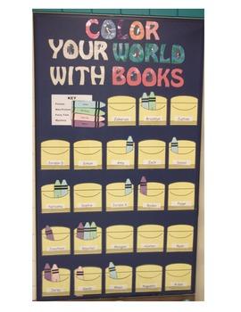 Reading Genre Bulletin Board