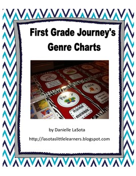 Reading Genre Charts with Journeys 1st Grade Pictures