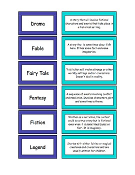 Reading Genre Matching Cards