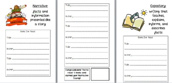 Reading Genre Passports - Booklets for Students