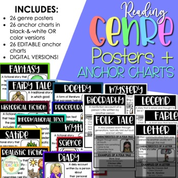 Reading Genre Posters & Genre-Based Activity Sheets