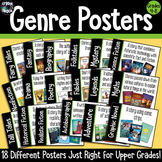 Reading Genre Poster Set for Upper Elementary and Middle School